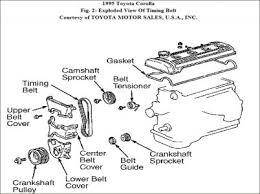 toyota corolla 2009 maintenance schedule 1995 toyota corolla timing belt engine mechanical problem 1995