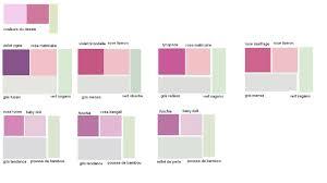 couleur peinture chambre fille emejing couleur chambre fille images design trends 2017