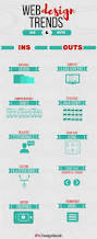 best 25 web design trends ideas on pinterest web design tips