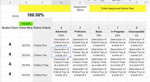 google sheets rubric template teacher tech