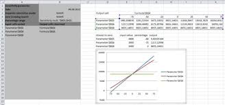 Sensitivity Analysis Excel Template Cycle Costing Lcc Sensitivity Analysis Excel Add In Stem