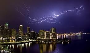 8 decorative lightning rods for homes ceilume deco strips