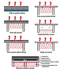what wood floor pros need to about in floor heat wood floor