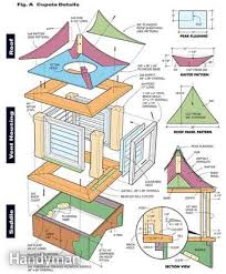 Cupola Lighting Ideas How To Build A Cupola Family Handyman