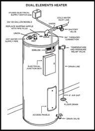 wiring diagram electric water heater wiring wiring diagrams