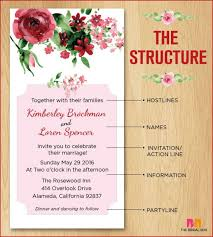 Online Marriage Invitation The Most Viral Collection Of Simple Wedding Invitation Wording At
