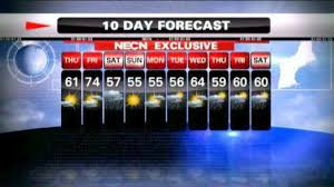 project weather 10 day forecasts necn
