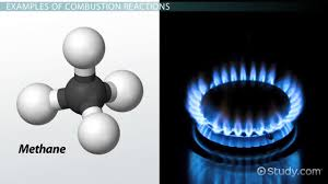 combustion reaction definition u0026 examples video u0026 lesson