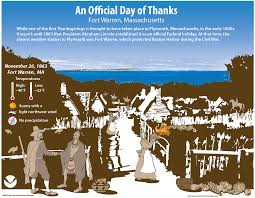 weather for thanksgiving historical weather thanksgiving 1863 national centers