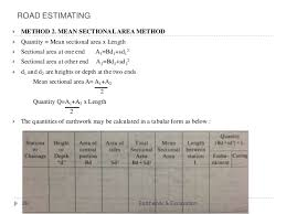 Excavation Estimating by Earthwork And Excavation