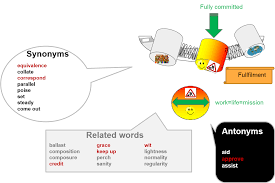 on work life balance in 100 synonyms antonyms u0026 related words