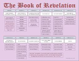 best 25 book of revelations ideas on pinterest revelation bible