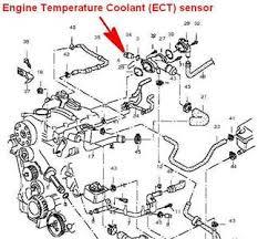 audi a4 b5 engine diagram audi wiring diagrams instruction