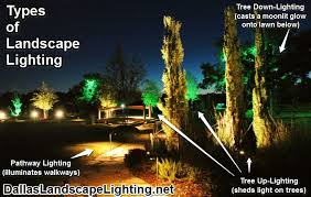 different types of outdoor lighting outdoor lighting installed by dallas landscape lighting