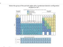 N Periodic Table Select The Group Of The Periodic Table With A Cond Chegg Com