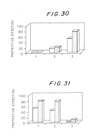 patente us20050089510 agents and compositions and methods