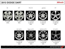 2013 dodge dart tuner official 2013 dodge dart headquarters website