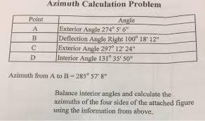 Interior Angles Calculator Azimuth Calculation Problem Point Angle A Exterior Chegg Com