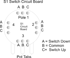 s1 bottom view on fender s1 switch wiring diagram wiring diagram