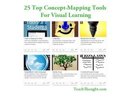 mapping tools 25 top concept mapping tools for visual learning