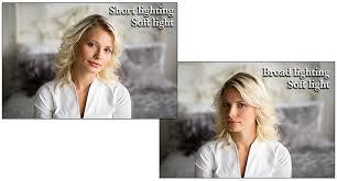 Short Lighting Portrait Fundamentals Lesson 7 Lighting Patterns