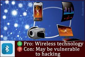Ideas Of Advantages And Disadvantages Bluetooth Technology A Summary Of Its Advantages And Disadvantages