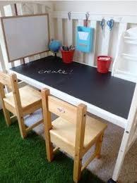 Montessori Weaning Table Montessori Weaning Essentials Parenting Pinterest Montessori