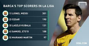 la liga table 2016 17 top scorer matchday live blog goal com