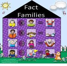 math fact families multiplication division smart exchange usa multiplication division fact families