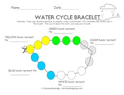rock cycle worksheet layers of learning science best ideas of