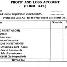 profit and loss worksheet format archives excel templates
