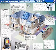 house energy efficiency only 12 homes sign up to government s green deal energy efficiency
