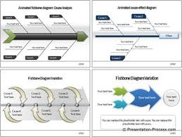 easy powerpoint fishbone diagram tutorial