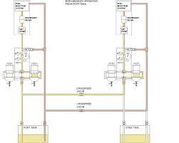 dual engine multiple tank diesel fuel polishing systems racor