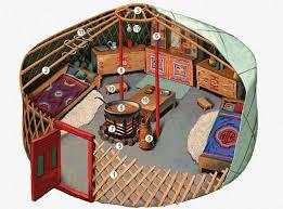 Interior Layout Best 25 Yurt Interior Ideas On Pinterest Yurts Yurt House And