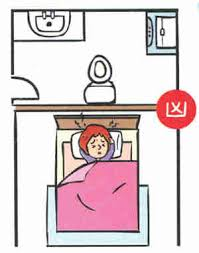 Bed Position Feng Shui Bedroom Feng Shui Taboos Daily Jambo