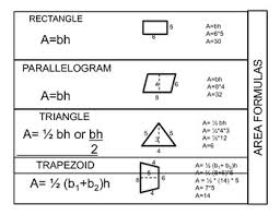 area of rectangles parallelograms triangles and trapezoids foldable