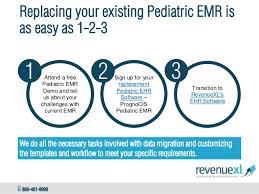 emr software for pediatrics