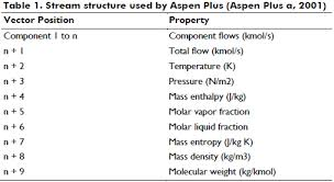 using user models in matlab within the aspen plus interface with