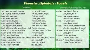 english phonetic alphabets vowels with pronunciation youtube