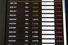 compare bureau de change exchange rates how do i compare foreign exchange rates