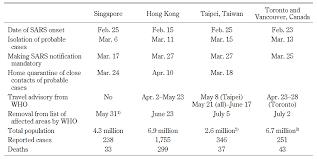 cseas journal southeast asian studies