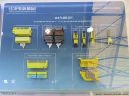 sumitomo wiring systems ltd marklines automotive industry portal