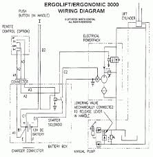 upright mx19 wiring diagram diagram wiring diagrams for diy car