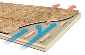 Tongue And Groove Roof Sheathing by 2017 Top 100 Products Structural Insulation Housewrap