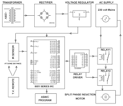 induction motor power controller project kit block diagram