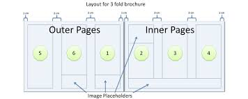 6 fold brochure template microsoft word make brochures in
