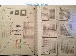 mrs hester u0027s classroom 8th grade math units 3 and 4
