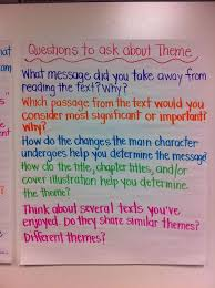 44 best theme images on pinterest teaching reading guided