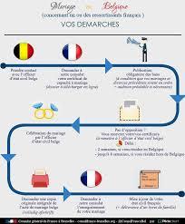 certificat de capacitã de mariage se marier en belgique consulat général de à bruxelles
